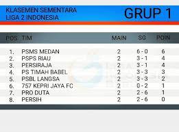 tabel klasemen sementara grup 1 liga 2