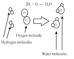 yksd physical science chapter 6 lesson 2
