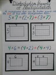 best 25 distributive property of multiplication ideas on