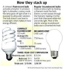 how to throw away light bulbs can you throw away light bulbs disposal of fluorescent bulbs can you