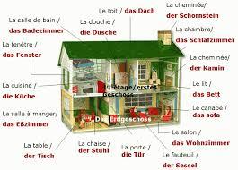 vocabulaire cuisine allemand maquette pièces allemand