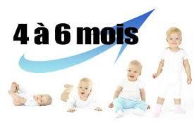 quel siege auto pour bebe de 6 mois le développement de l enfant de 4 à 6 mois