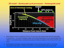Wisconsin which seismic waves travel most rapidly images Charles demets dept of geology geophysics univ of wisconsin jpg