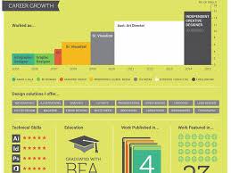 1221 best infographic visual resumes infographic resume resume job