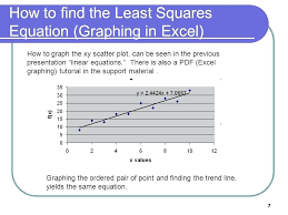 least squares fit excel how to find the least squares equation graphing in excel least squares