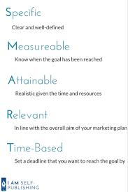 Setting Smart Goals Worksheet Goal Setting For Authors I Am Self Publishing
