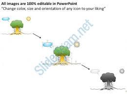 0514 business communication plan template powerpoint presentation