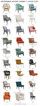 Affordable Armchairs Design Ideas Affordable Accent Chair Roundup Living Room Chairs Living Room