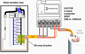 wiring a breaker box diagram dolgular com