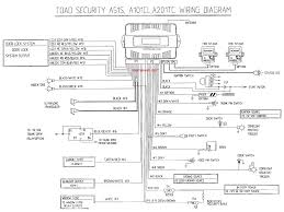 basic car alarm wire diagram wiring diagrams