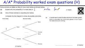 revision checklists for gcse maths corbettmaths worksheets pdf
