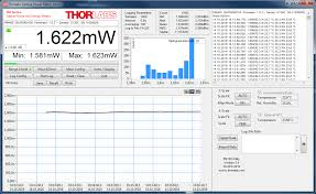 thorlabs your source for fiber optics laser diodes optical