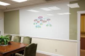 excellent large dry erase board home design by fuller