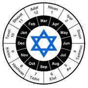 almanaque hebreo lunar 2016 descargar calendario de las fiestas bíblicas 2013 2020 quién es jesucristo