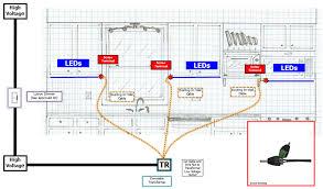 low voltage cabinet lighting low voltage led under cabinet lighting f68 for fancy home design