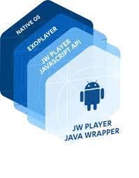 developer android sdk jw developer android sdk