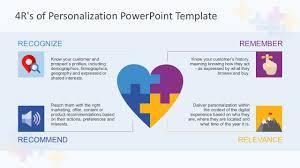 Creative Personalization 4r U0027s Of Personalization Powerpoint Template Slidemodel