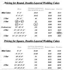 wedding cake order form costs of wedding cakes wedding corners