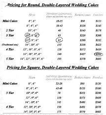 cake prices costs of wedding cakes wedding corners