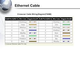 ethernet cable wire diagram efcaviation com