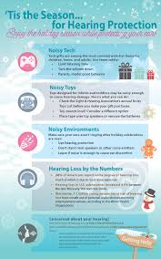 10 tips to preserve your child s hearing during the holidays