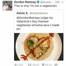 Gordon Ramsay Meme - gordon ramsay twitter memes on the rise invest memeeconomy
