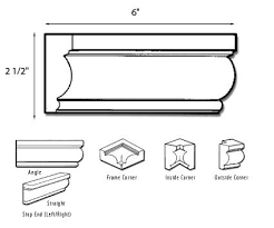 Chair Rail Ideas For Bathroom - 312 best condo small bathroom images on pinterest bathroom