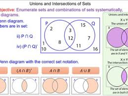 union and intersection of sets by mr mathematics teaching