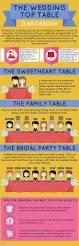 best 25 outdoor wedding seating ideas on pinterest hay bale