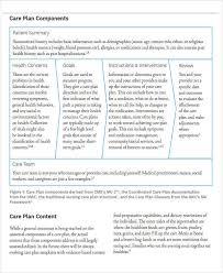 care plan template nursing care plan template nursing care plan