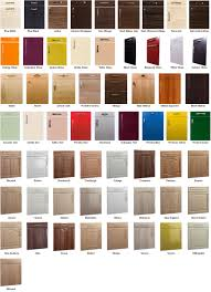 Kitchen Door Styles For Cabinets Kitchen Doors Kitchen Cabinet Fronts Cabinet Doors Home