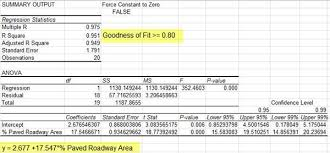 how to make anova table in excel regression residuals analysis excel residuals plot