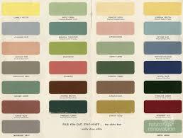 new dulux kitchen bathroom paint colours chart ideas best