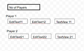 layoutinflater applicationcontext how to get data from dynamically created edittext using