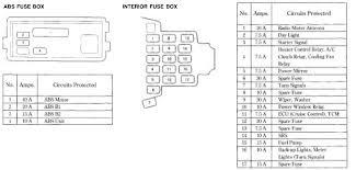 honda accord fuse box diagram honda tech regarding 1997 honda