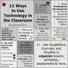 12 Best Awesome Service To Attend Images On Pinterest Awesome Johnston Public Schools Tech In The Classroom