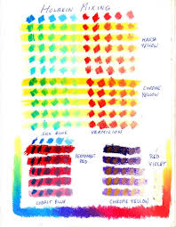 how to mix colors with holbein oil pastels hubpages