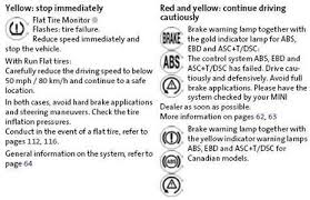 toyota prius warning lights guide solved what does an exclamation mark warning light mean fixya