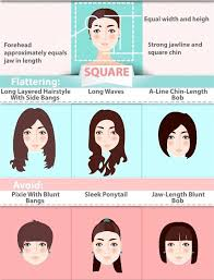 face shapes and hairstyles to match the best hairstyle guide for your face shape estheticnet