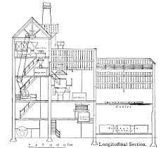 Halliwell Manor Floor Plan by The Encyclopædia Britannica Volume Iv Part 03 Of 04