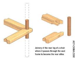 648 best woodworking joints joinery images on pinterest
