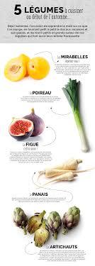 légumes à cuisiner 5 légumes à cuisiner au début de l automne a consommer de