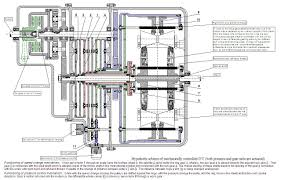 nissan maxima transmission problems continuously variable transmission wikiwand