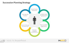 easy tips to visualise succession planning on powerpoint