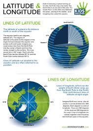 World Map With Longitude And Latitude Lines by Free Infographic Latitude And Longitude Demonstrate The Concept