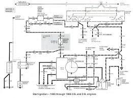1999 ford explorer wiring diagram dolgular com