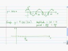 graphing sine and cosine functions by hand part 2 youtube