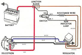 outstanding bmw e60 wiring diagram photos wiring schematic