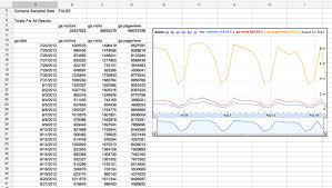 Exle Of Data Analysis Report by Analytics Report Automation Magic Script Analytics