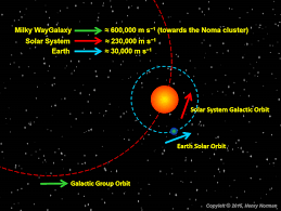 how fast does the earth travel around the sun images How fast are we moving around the sun around the the milky way